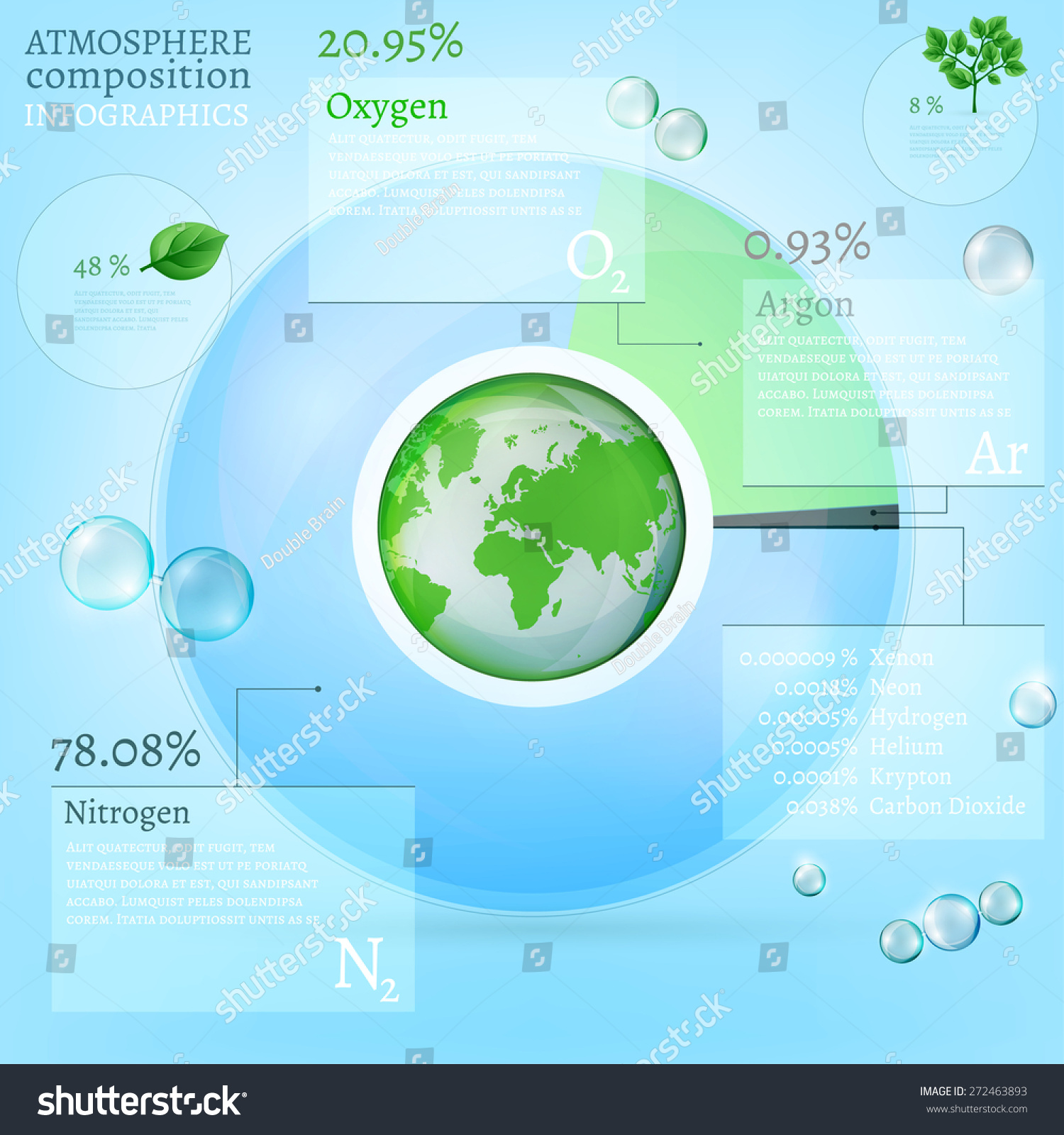 hight resolution of the illustration of beautiful bio infographics with atmosphere composition scheme ecology set with oxygen