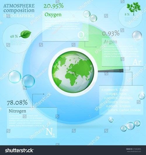 small resolution of the illustration of beautiful bio infographics with atmosphere composition scheme ecology set with oxygen
