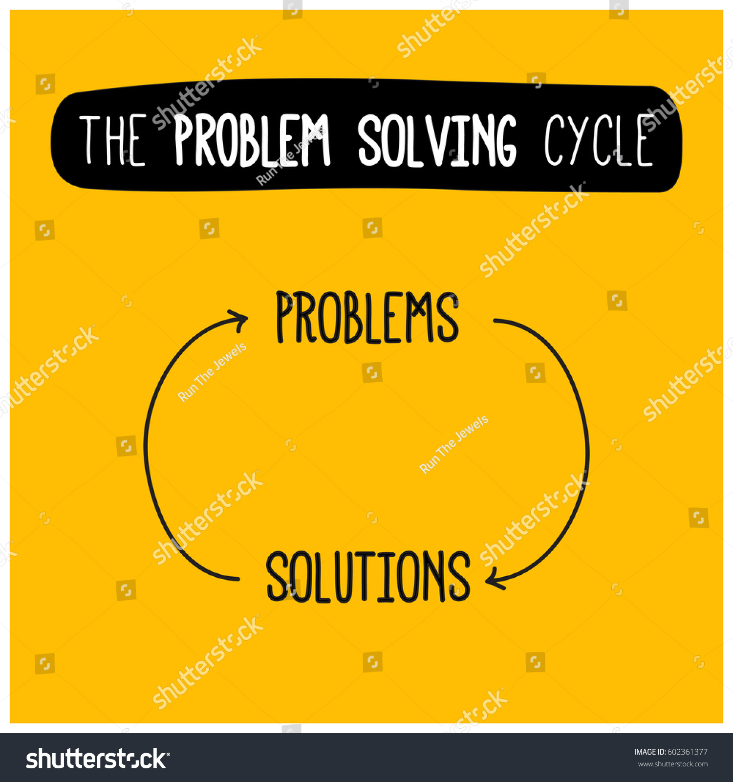Problem Solving Solutions Neverending Funny Cycle Stock
