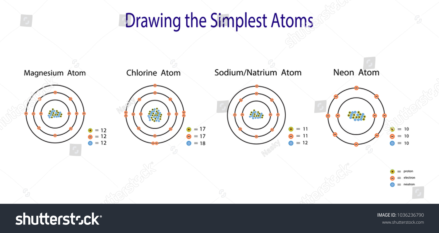 hight resolution of the simplest atomic model magnesium chlorine sodium neon diagram atom chemistry