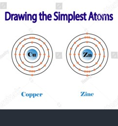 the simplest atomic model nickel atom copper zinc gallium chemistry atom  [ 1500 x 756 Pixel ]