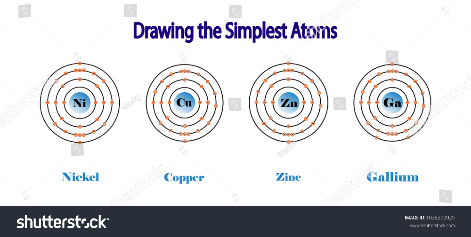 hight resolution of the simplest atomic model nickel atom copper zinc gallium chemistry atom