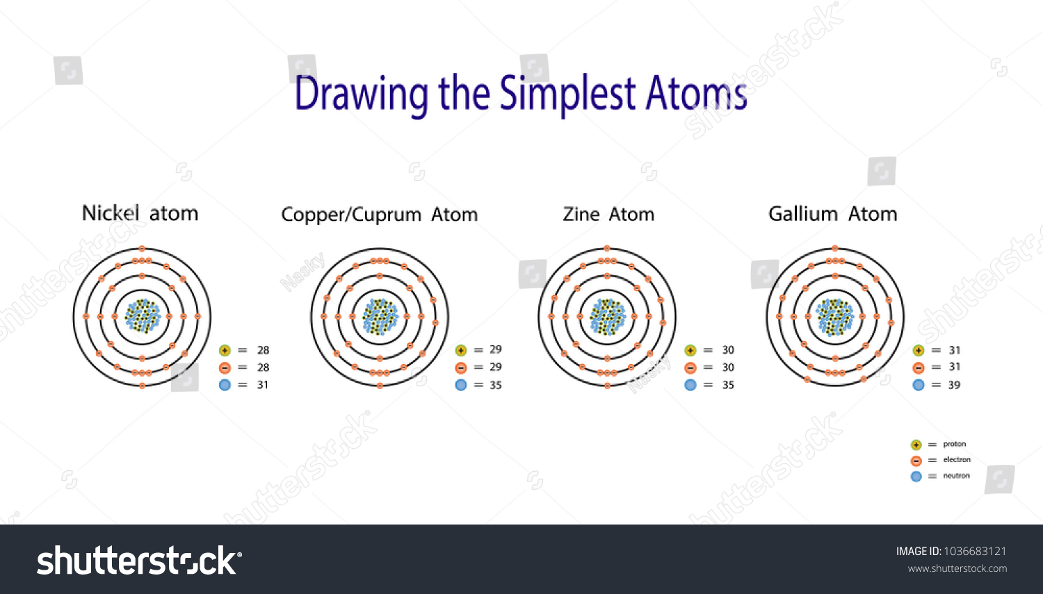 copper atom diagram oma parc de la villette simplest atomic model nickel zine stock vector royalty free the gallium chemistry