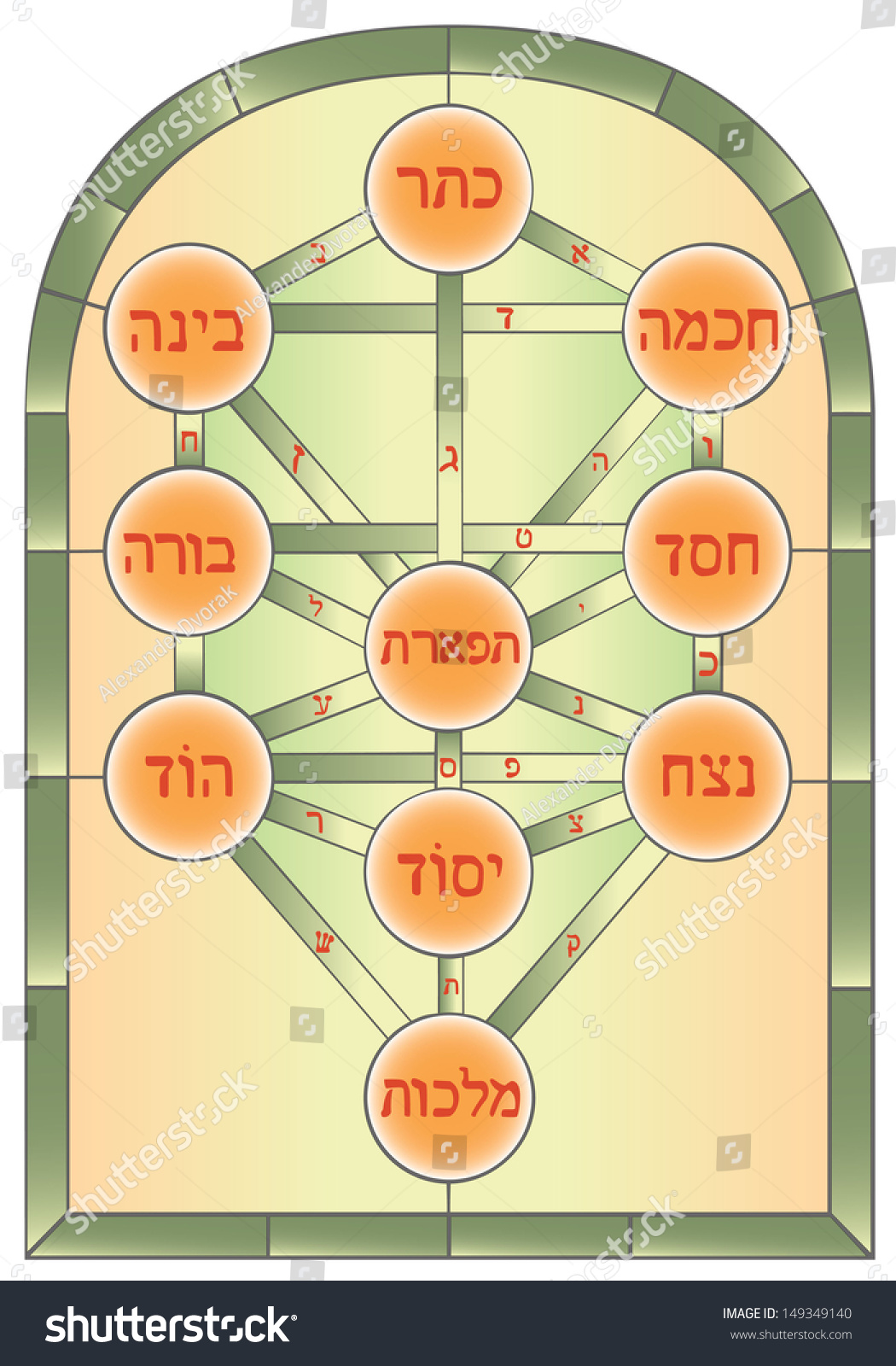 hight resolution of the tree of life mystical symbol used in the kabbalah of esoteric judaism