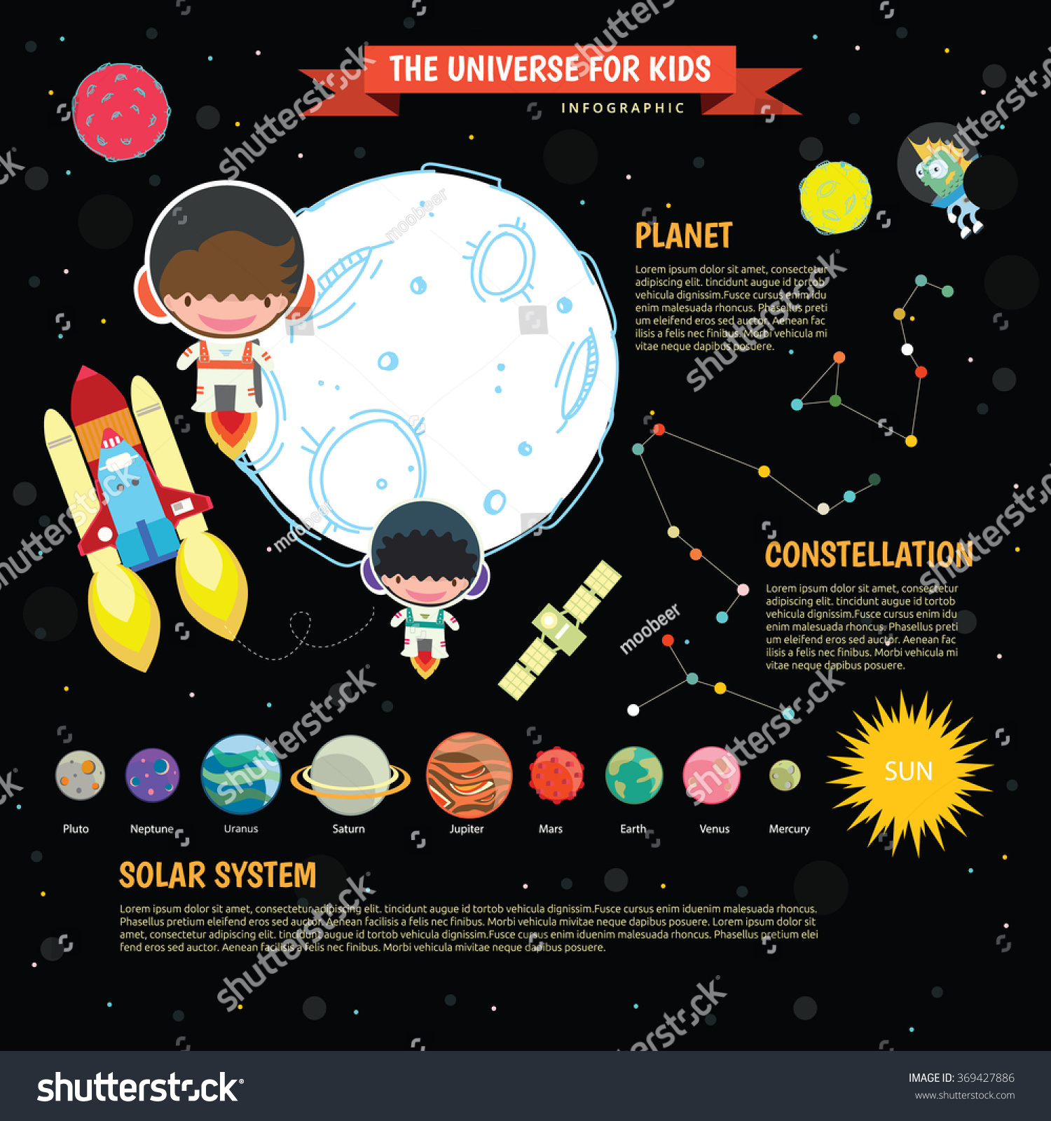 Universe Kids Infographics Solar System Planets Stock