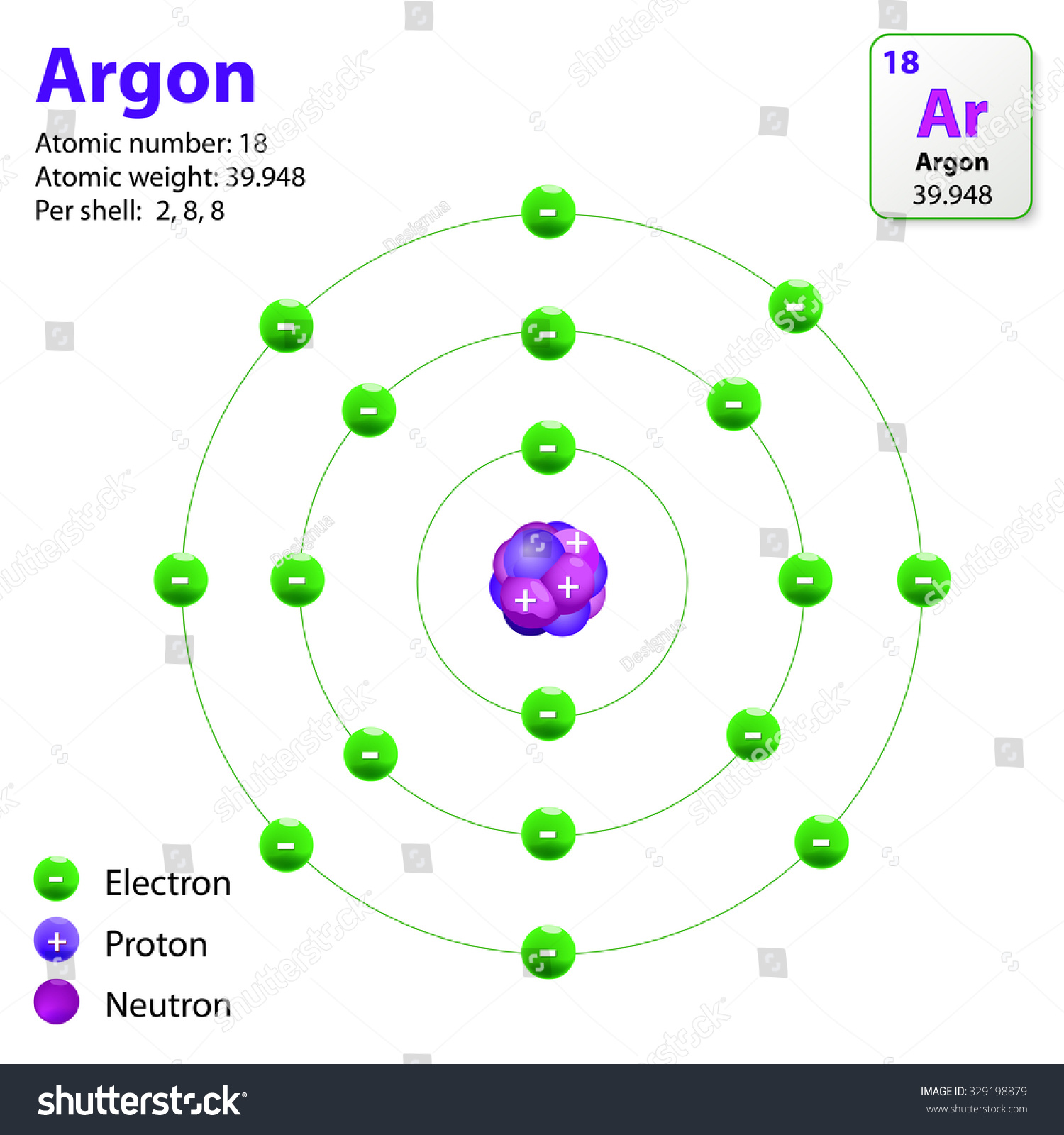 Argon Electron Configuration For Argon