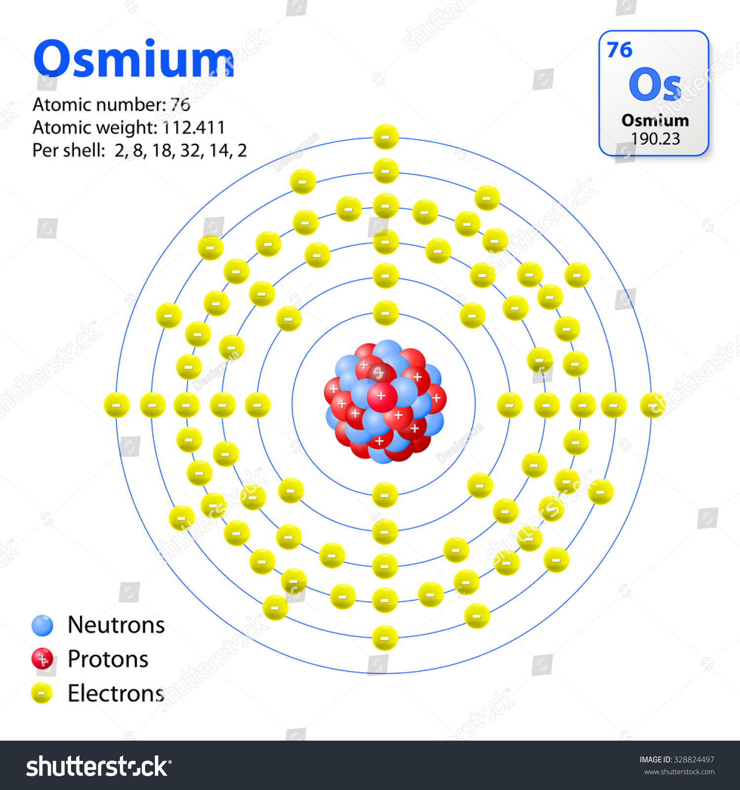 hight resolution of this diagram shows the electron shell configuration for the osmium atom ostium transition metal