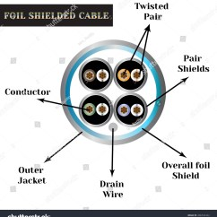 Twisted Pair Wiring Diagram 1971 Honda Z50 Schematic Symbols For Shielded Cable