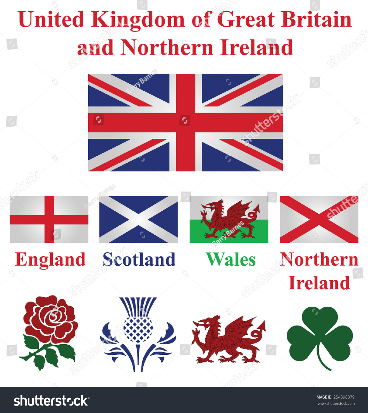 United Kingdom Collection Flags National Emblems Stock