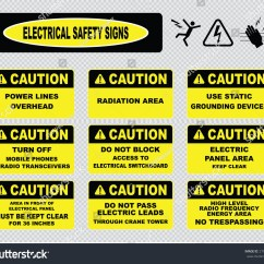 Electrical Panel Hazards 1989 Mustang Wiring Diagram Various Caution Sign Safety Signs Stock Vector