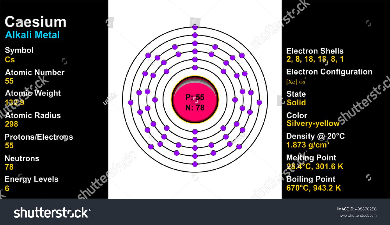 hight resolution of vector caesium atom