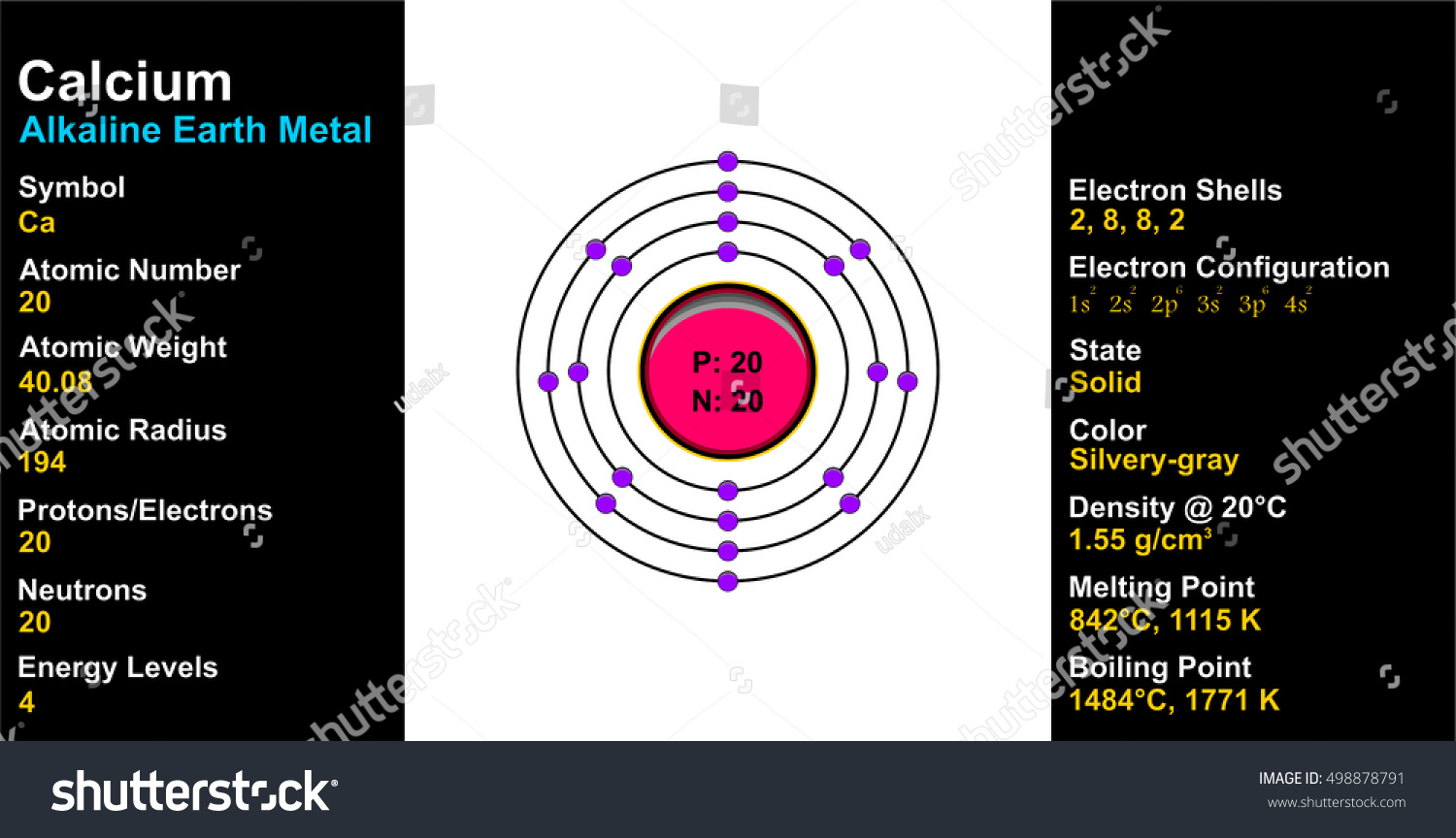 number for nickel shell diagram domestic wiring symbols uk vector calcium atom stock 498878791 shutterstock