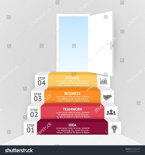 small resolution of diagram of door stairs wiring diagrams scematic template of stairs diagram of door stairs
