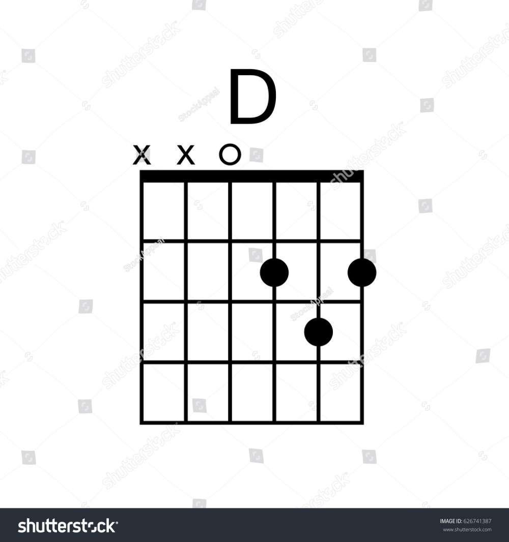 medium resolution of vector guitar chord d chord diagram tab tabulation tablature finger chart basic guitar chords guitar lesson guitar cord