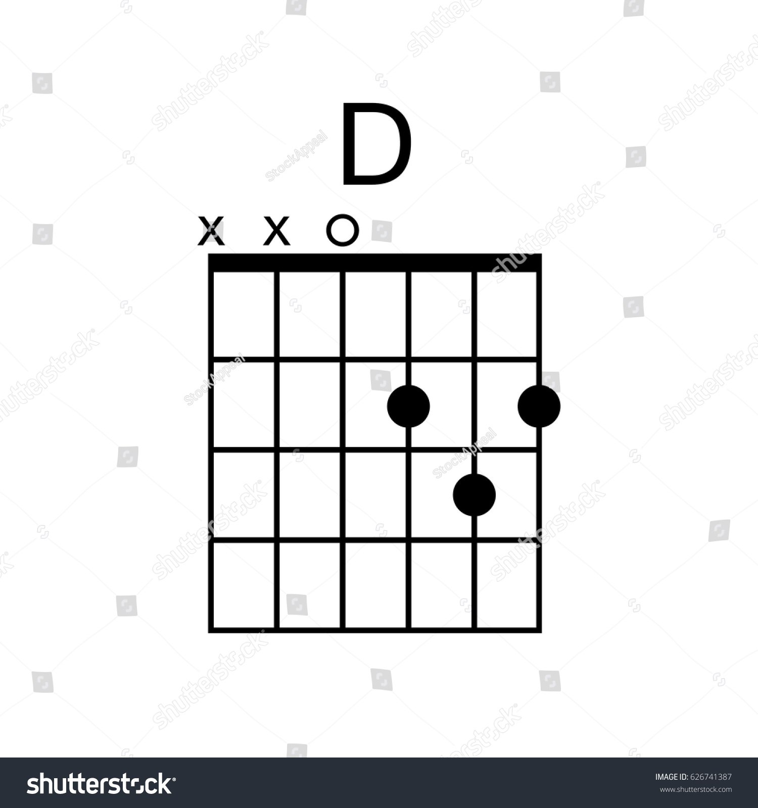 hight resolution of vector guitar chord d chord diagram tab tabulation tablature finger chart basic guitar chords guitar lesson guitar cord