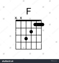 vector guitar chord f chord diagram tab tabulation tablature finger chart  [ 1500 x 1600 Pixel ]