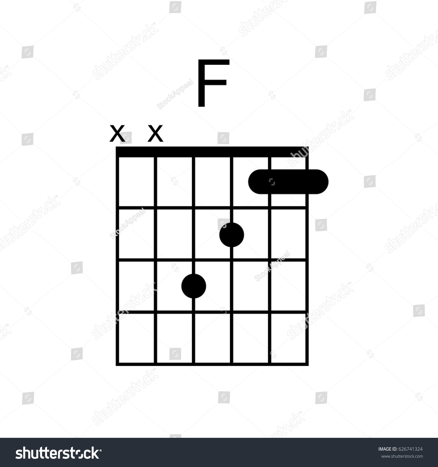 hight resolution of vector guitar chord f chord diagram tab tabulation tablature finger chart