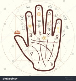 vector horizontal illustration of palm reading and scared symbols in retro style vintage colors [ 1500 x 1600 Pixel ]