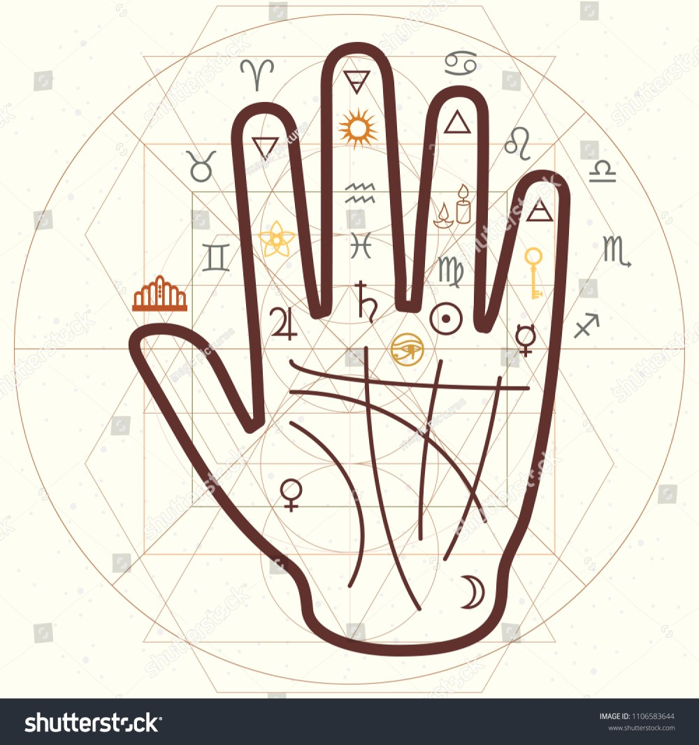 medium resolution of vector horizontal illustration of palm reading and scared symbols in retro style vintage colors