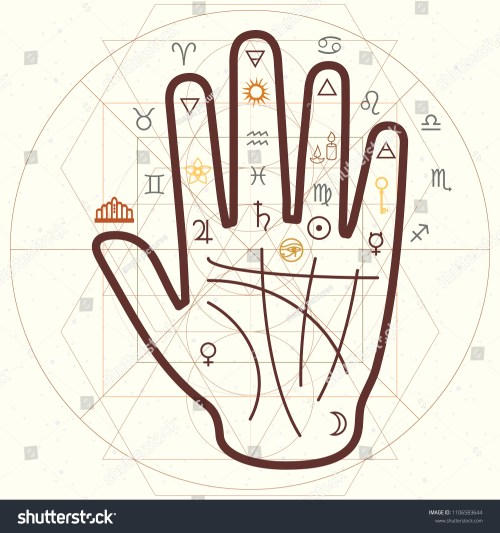 small resolution of vector horizontal illustration of palm reading and scared symbols in retro style vintage colors