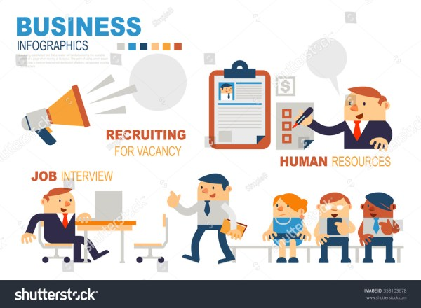 Human Resources Recruitment Infographic