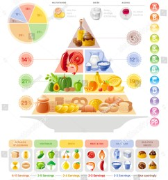 vector illustration of food pyramid infographics with abstract template diagram for healthy eating and diet  [ 1061 x 1600 Pixel ]