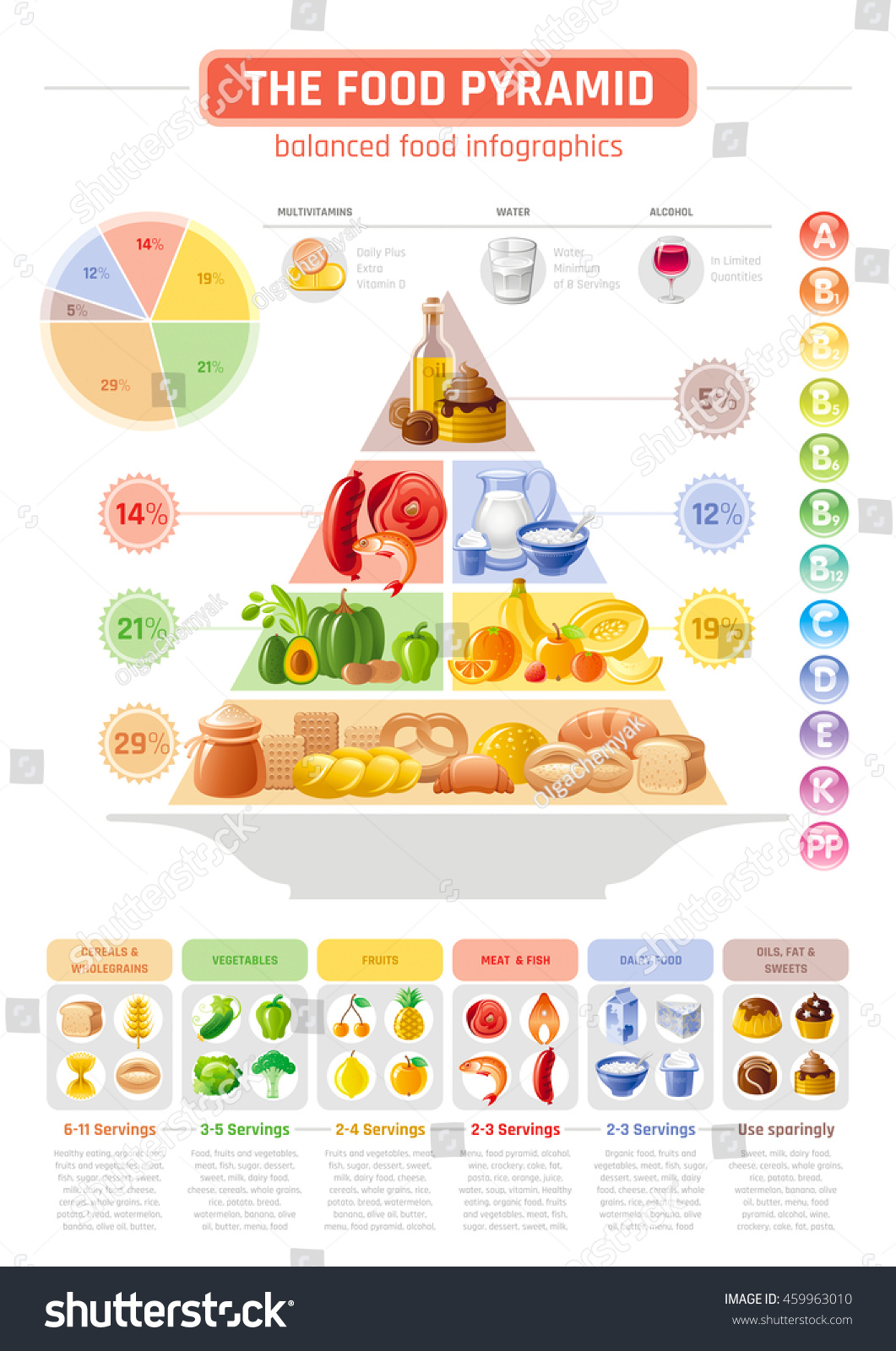 hight resolution of vector illustration of food pyramid infographics with abstract template diagram for healthy eating and diet