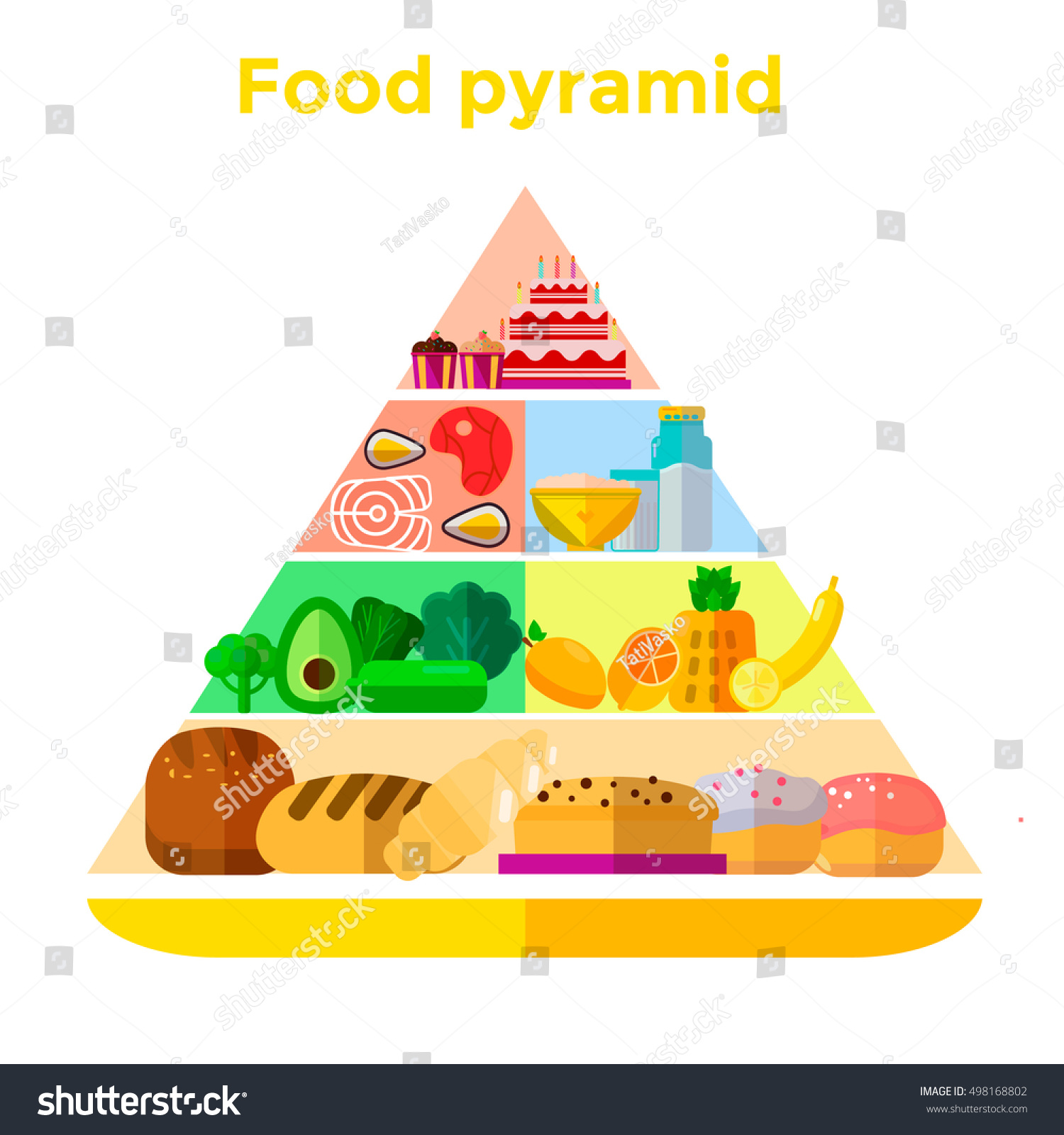 healthy food diagram 12v changeover relay wiring vector illustration pyramid infographics abstract
