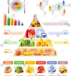 vector illustration of food pyramid infographics with abstract template diagram world map for healthy eating [ 1061 x 1600 Pixel ]