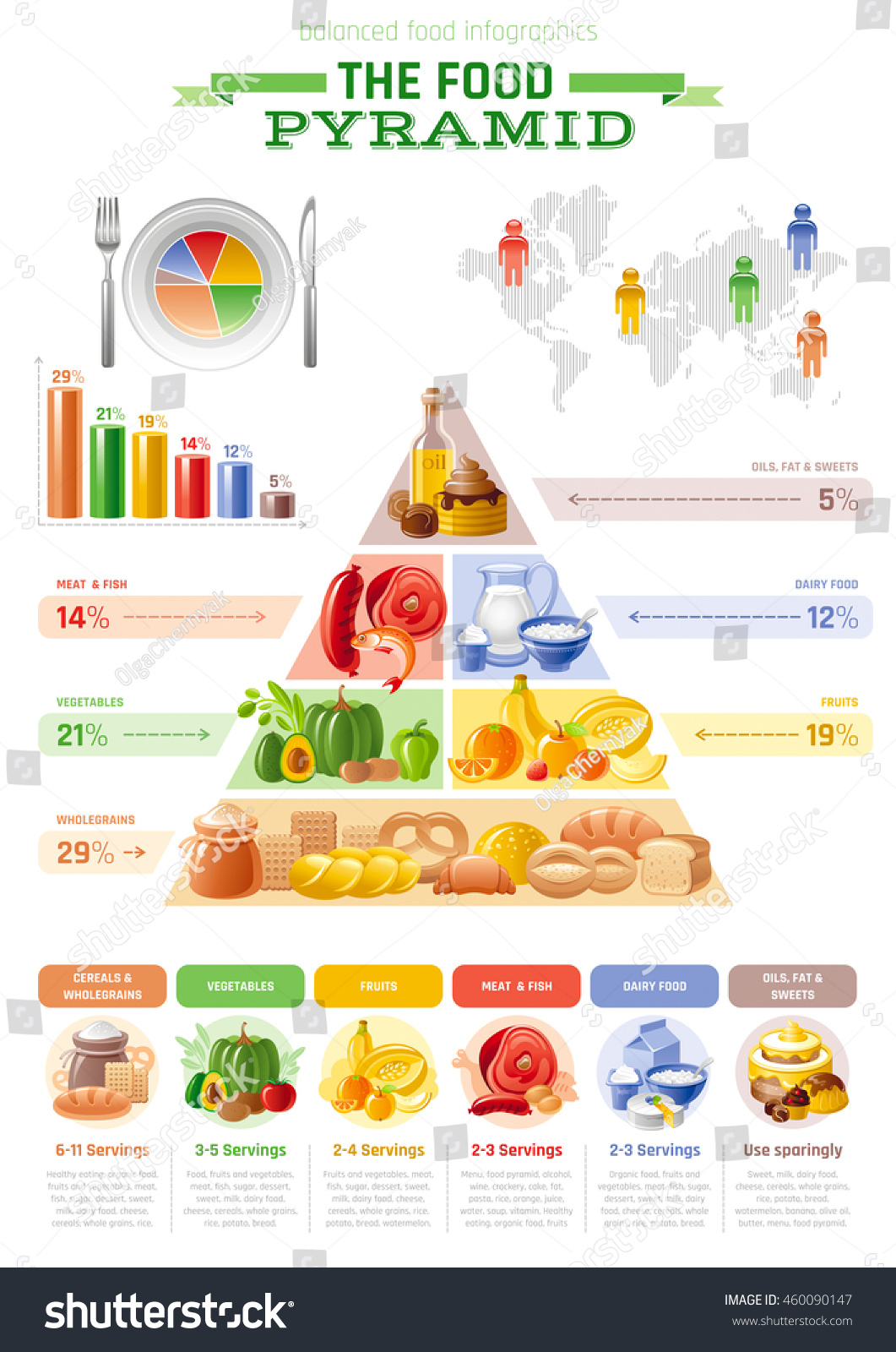 hight resolution of vector illustration of food pyramid infographics with abstract template diagram world map for healthy eating