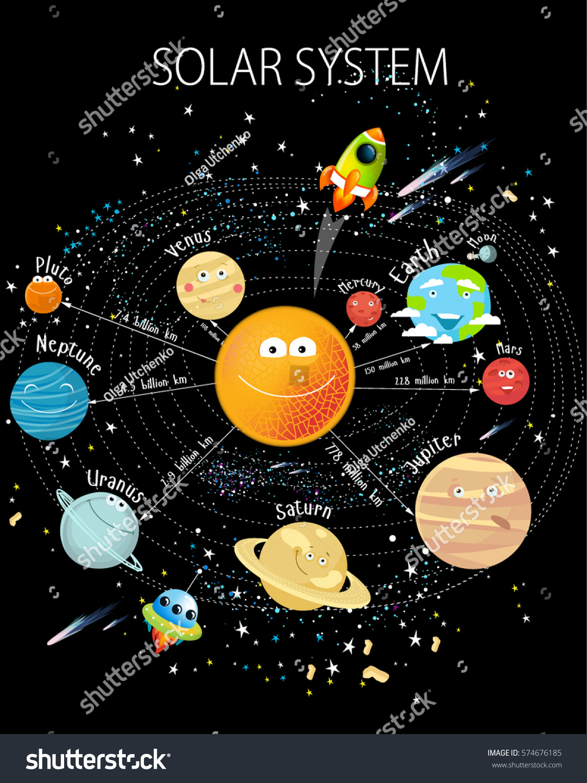 Solar System Planet Distances From The Sun