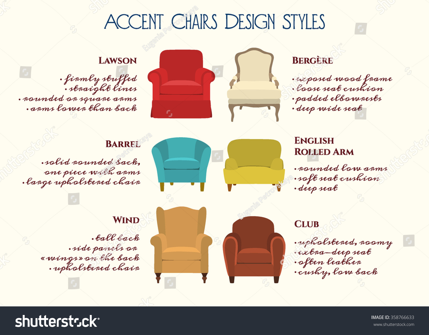 Styles Of Chairs Vector Infographic Accent Chairs Design Styles Stock Vector