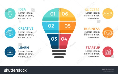 small resolution of vector light bulb infographic template for diagram graph presentation and layers chart