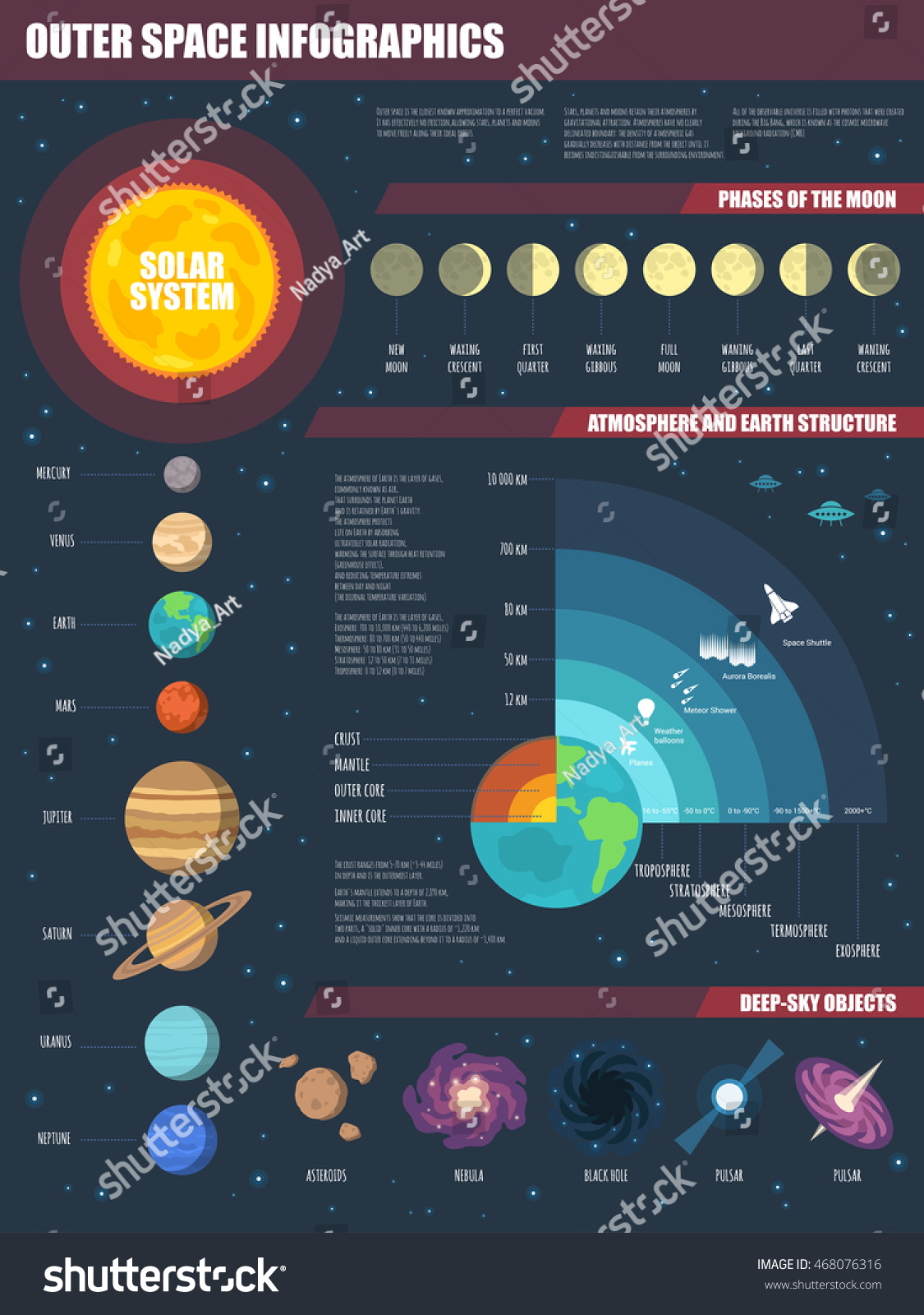 Vector Outer Space Infographics Set Solar Stock Vector