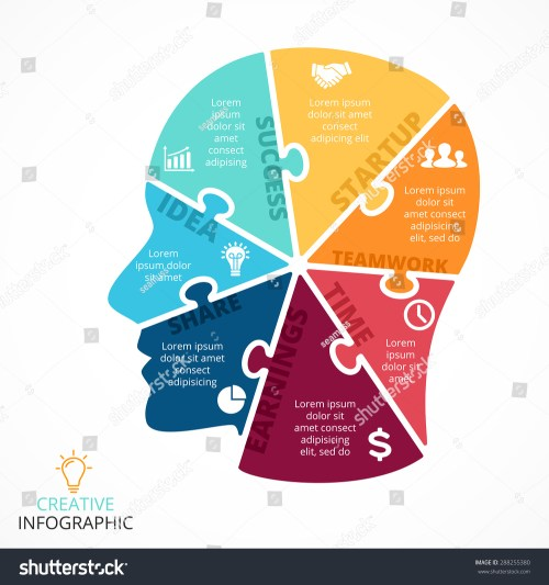 small resolution of vector puzzle human face infographic cycle brainstorming business diagram generating ideas minds flow
