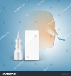 vector realistic pump nasal spray blank stock vector royalty free blank  heart diagram spray diagram blank