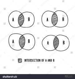 venn diagram hand drawn vector illustration template design  [ 1500 x 1600 Pixel ]