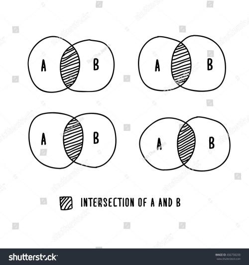 small resolution of venn diagram hand drawn vector illustration template design