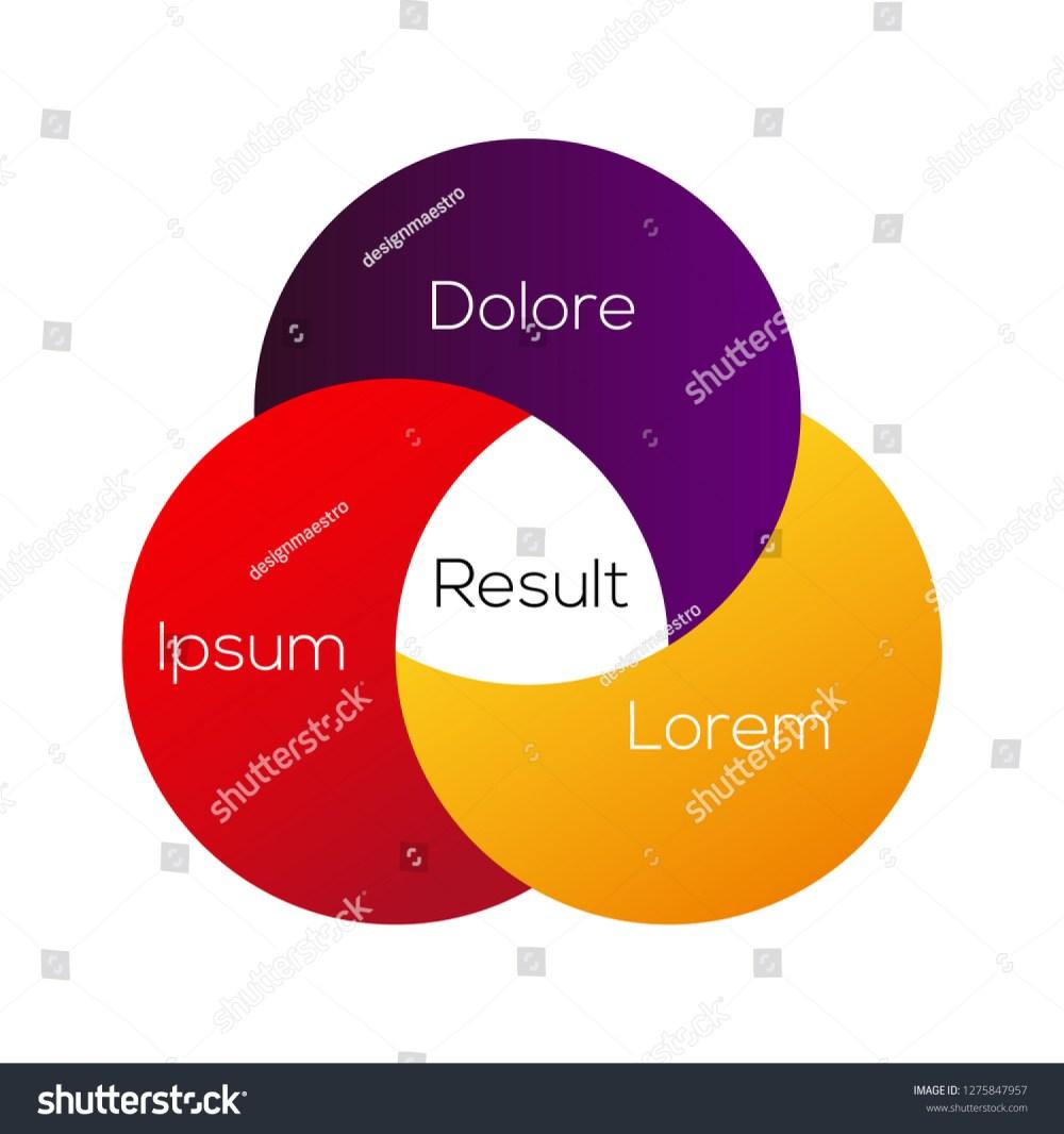 medium resolution of venn diagram infographic 3 circle layout explanation template