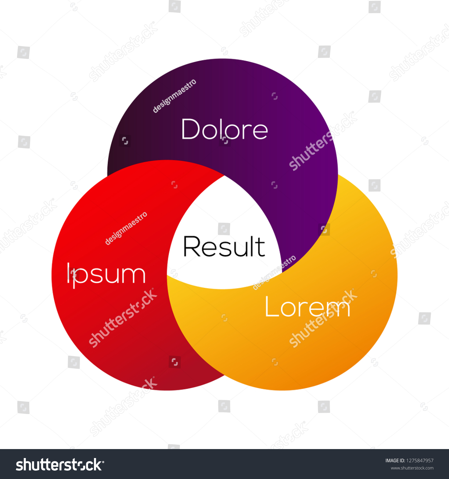 hight resolution of venn diagram infographic 3 circle layout explanation template