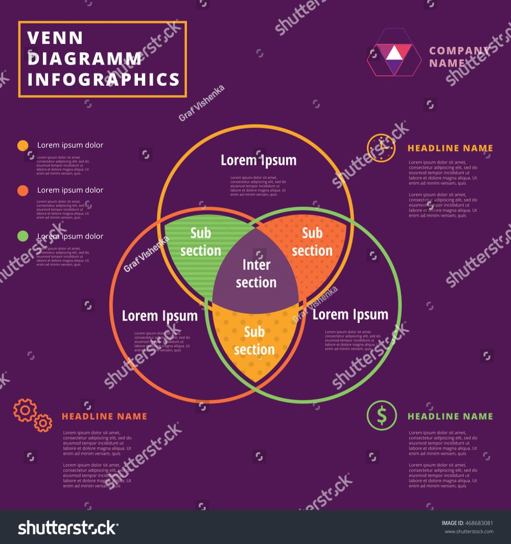 medium resolution of venn diagram vector circles infographics template design overlapping shapes for set or logic graphic