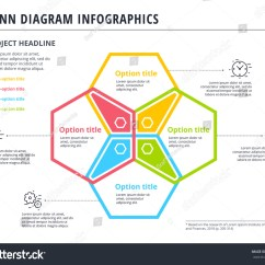 Vector Venn Diagram Seymour Duncan 59 Wiring 4 Circles Infographics Template Stock