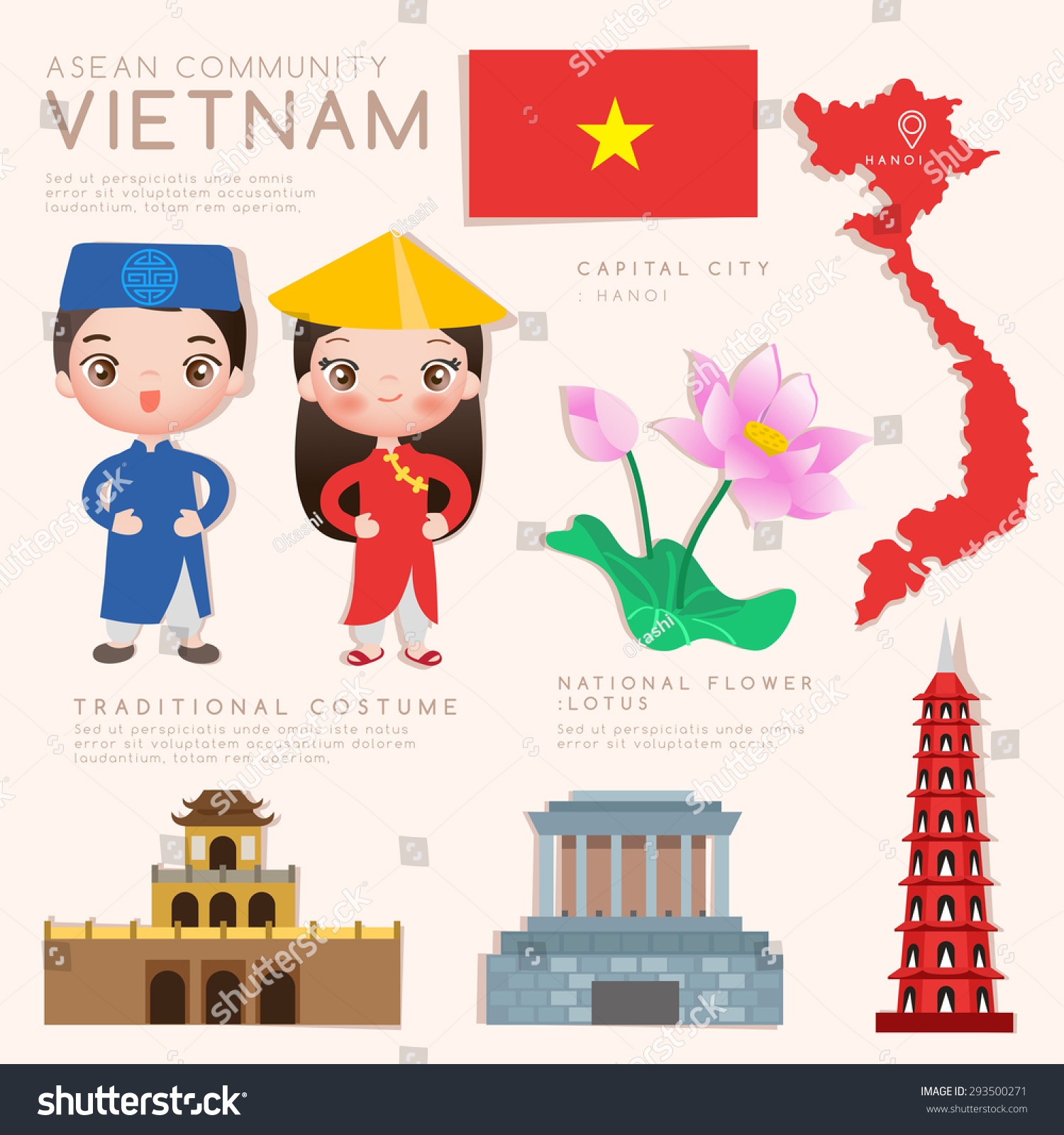 Vietnam Asean Economic Community Aec Infographic Stock