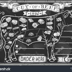 Vintage Lamb Butcher Diagram Shunt Trip Wiring Eaton Blackboard Cut Beef Meat Stock Vector