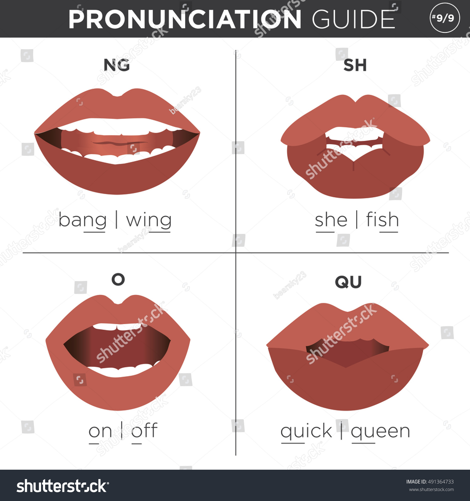 Visual Pronunciation Guide Mouth Showing Correct Stock