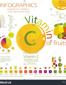 Vitamin  content in the most common fruit  visual schedule percent daily values also stock vector royalty free rh shutterstock