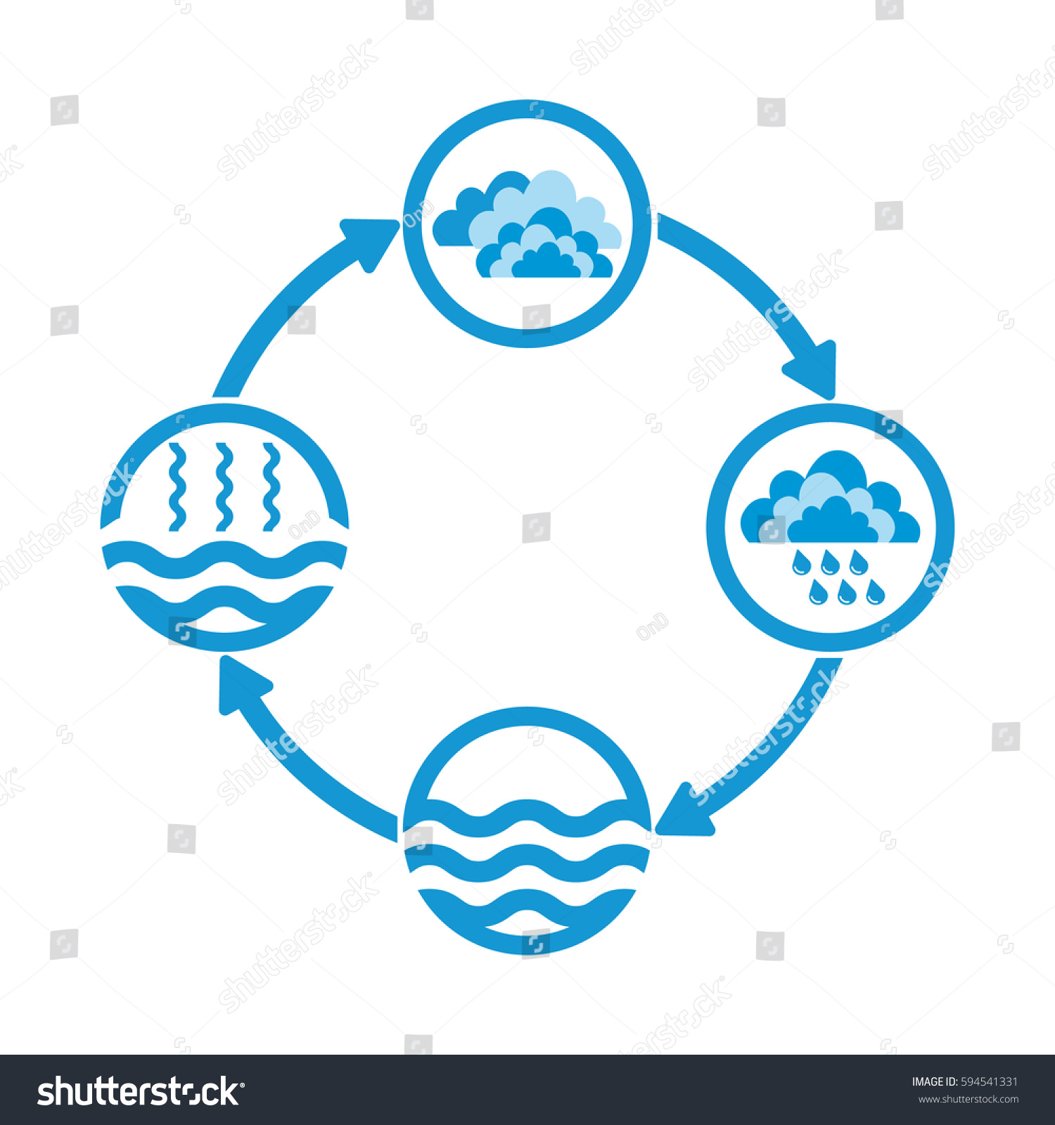 hight resolution of water cycle infographics the water cycle vector diagram of precipitation collection evaporation and condensation icons set vector illustration