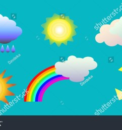 weather elements vector illustrations weather clipart sky object vector icon isolated sky objects [ 1500 x 891 Pixel ]