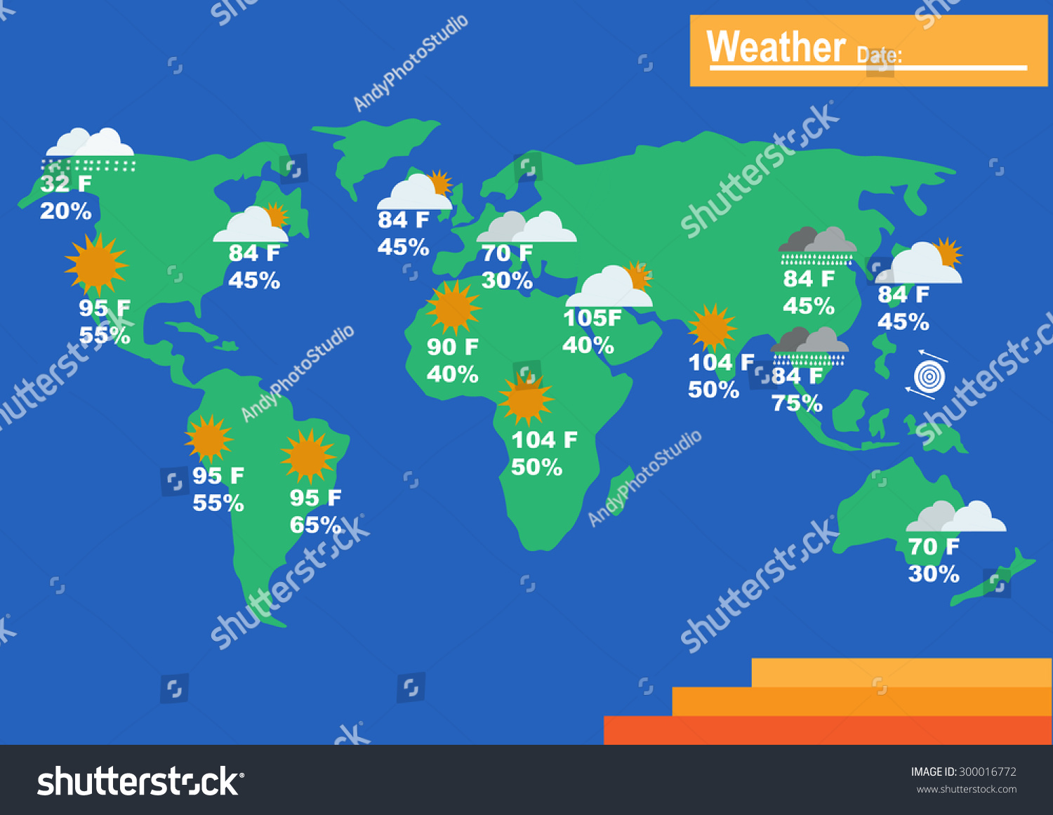 Weather World Map Forecast Report Temperature Stock Vector