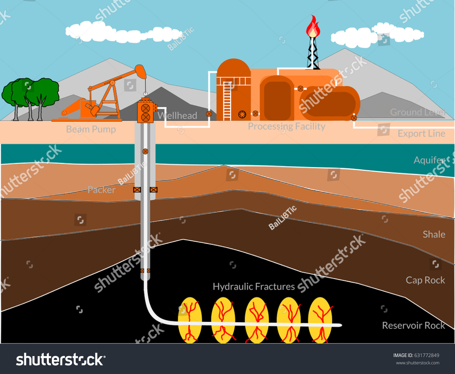 hight resolution of well schematic diagram hydraulic fracturing tight stock vector isolated ground diagram oil diagram ground